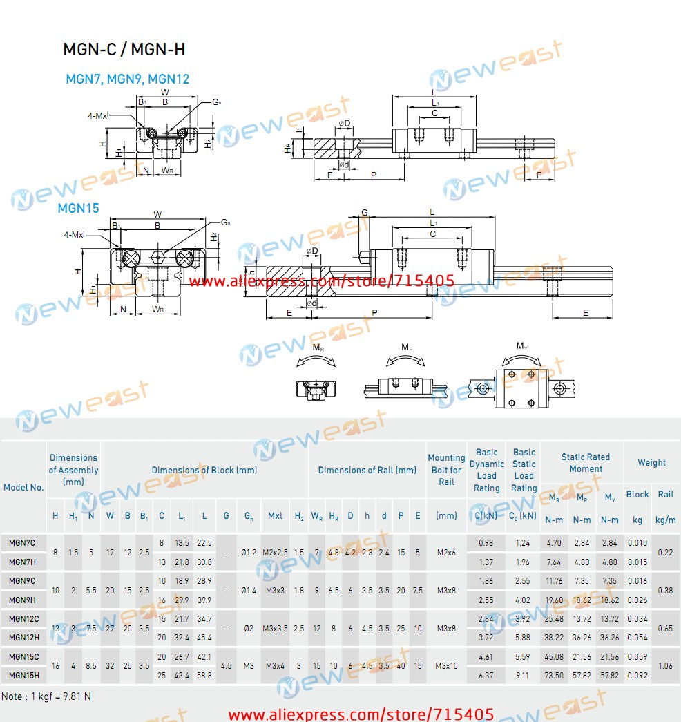 Dzpr#7 мм рельсовых направляющих MGN7-L 350 мм миниатюрные линейные ЧПУ Линейный рельс с MGN7C линейный на детскую коляску(1 шт. 350 мм рельсовых направляющих+ 2 шт. MGN7C