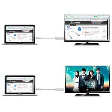 Mini Display Port to HDMI Adapter Cable for Apple MacBook, MacBook Pro, MacBook Air -Drop