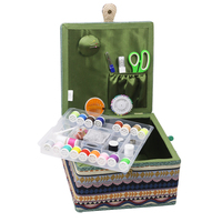 Multifunction Sewing Box Set Sewing Kit Needle Scissor Threads Fabric&Wooden Crafts Creative Gift Storage Basket