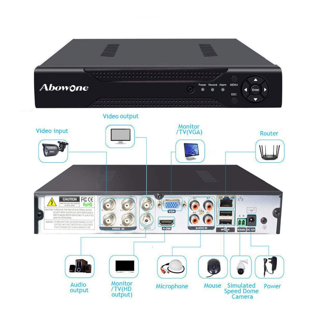 AHD 1080N 4CH CCTV DVR Mini DVR 5IN1 For CCTV Kit VGA HDMI Security System Mini NVR For 1080P IP Camera Onvif DVR PTZ H.264