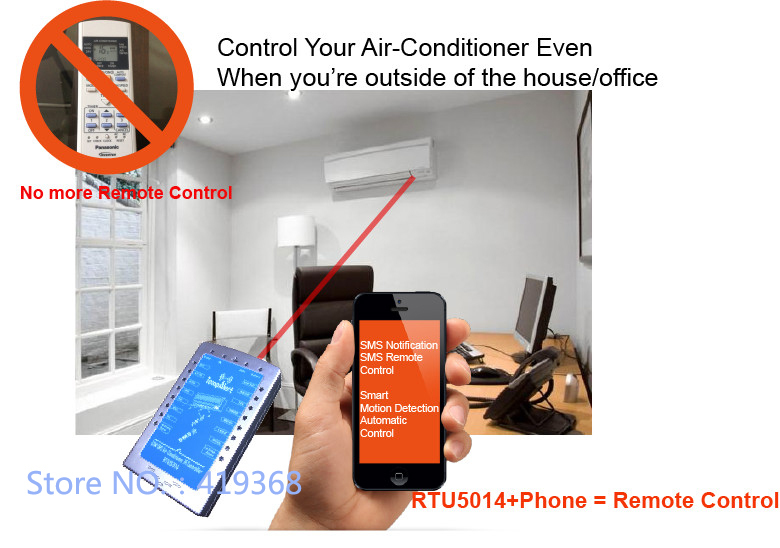 RTU5014 GSM SMS Remote Air Conditioner IR Controller Temperature Monitoring  Alarm System Automatically Switch No Distance Limite On Aliexpress.com |  Alibaba ...
