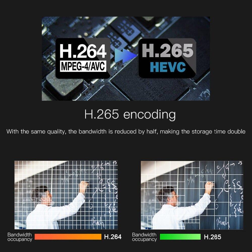 H.265 h.264