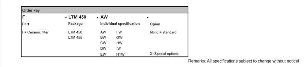 5 шт. CFWM455E внутренний керамический фильтр LTM455EW 2+ 3 5 футов 455 кГц