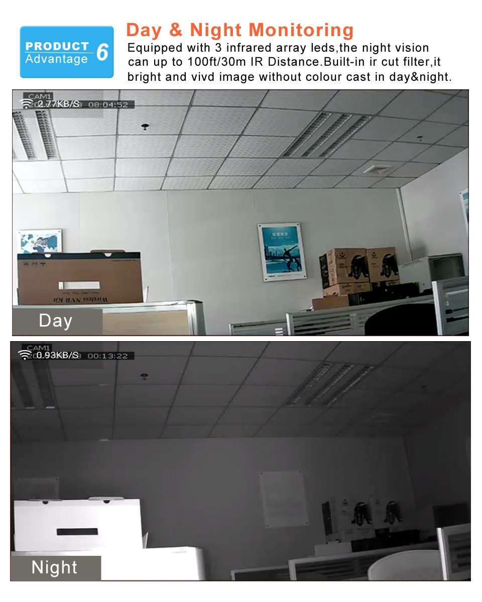 Day&Night Monitor