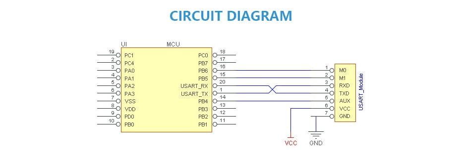 E32-868T20D LORA-SX1276 Wireless Transceivers (4)