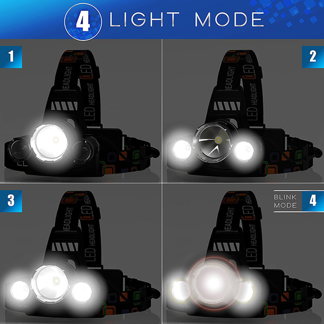 High power LED Headlamp 3 xT6 LED Headlight waterproof 4 lighting modes fishing lamp use 2 x 18650 batteries 4