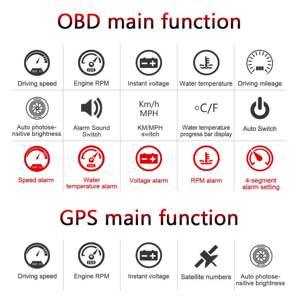 VJOYCAR M7 Car OBD2 Hud GPS Speedometer Head Up Display OBD Windshield  Projector Digital Speed Projection With Sun Hood Bracket
