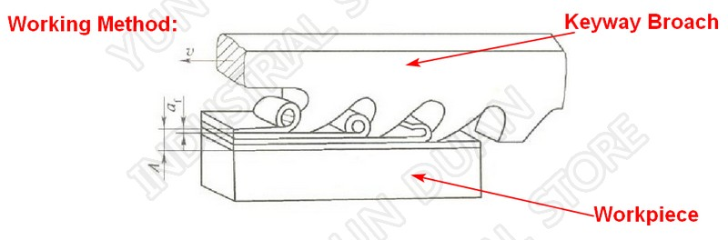 Corte para CNC Brochar máquina Para Metais