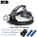 glare headlamp Cree xml t6 head lamp 18650 straight rechargeable flashlight headlight Waterproof head light Mountaineer Hunting