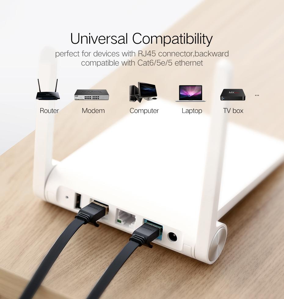 Ugreen Ethernet Cable Rj45 Cat7 Lan Utp Rj 45 Network Cat 6 568c Wiring Diagram 930 01 02 03 04