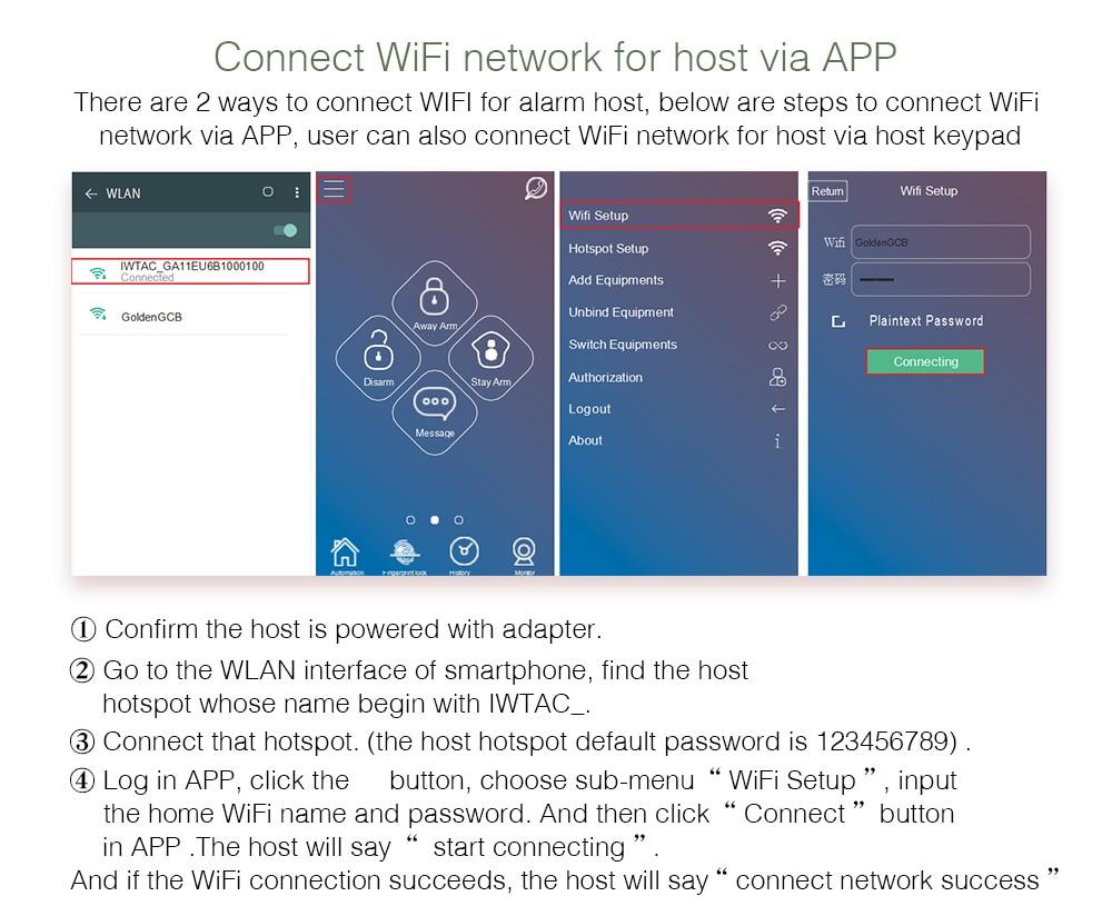 HTB196FedjbguuRkHFrdq6z.LFXaB - Free shipping from Russian Spain 3g gsm wifi alarm Android IOS mobile phone control smart home burglar alarm system