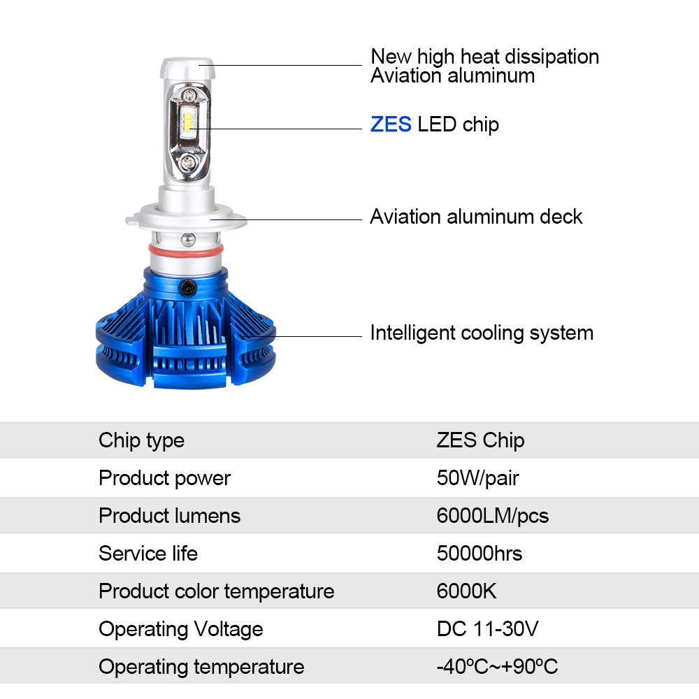 LED Car Headlight Bulb H4 H7 H11 H1 H3 9005/HB3 9006/HB4 12V 24V ZES Chip LED Auto Lamp For Lada Niva GRANTA KALINA VESTA PRIORA