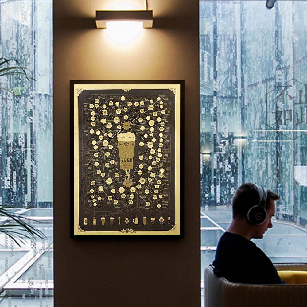 Brown - Beer Daquan Map C Section Bar Restaurant Nostalgic Kraft Paper Posters Wall Art Wall Stickers