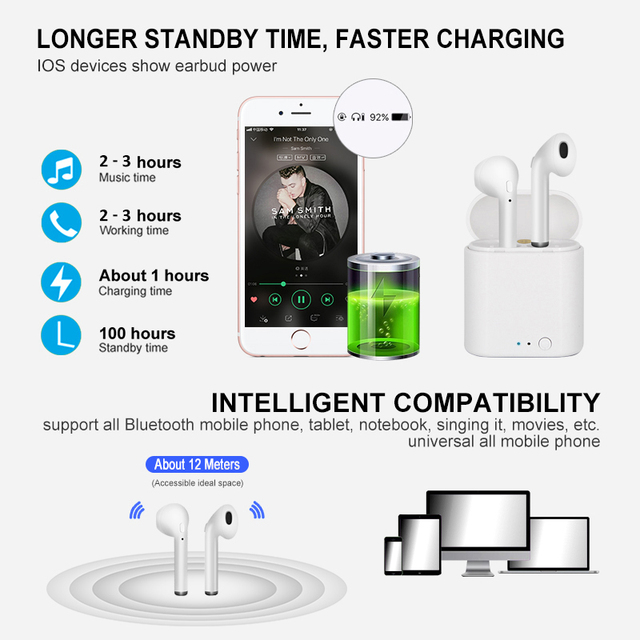 i7s TWS Bluetooth 5.0 Earphone Stereo Earbud Wireless Headphones With Charging Box Mic PK i9s i10s i11s i12s Dropshipping
