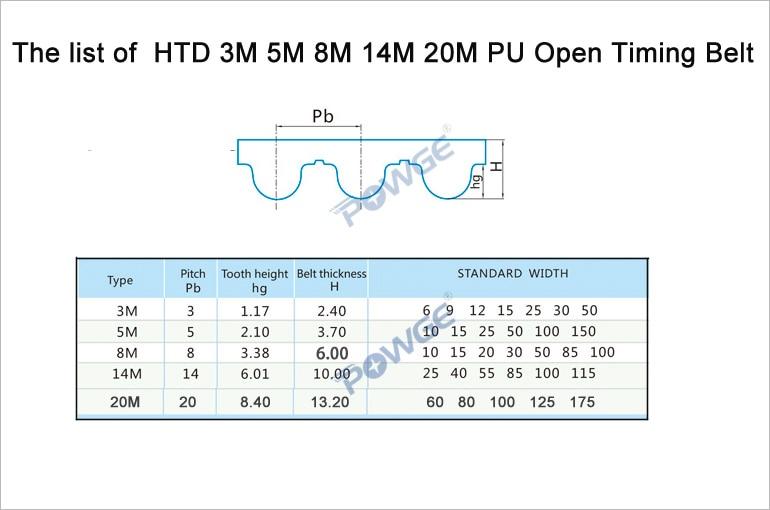 "PU XL Open Timing belt Width 3//8/"" 1//2/"" 3//4/"" 1/"" 2/"" 15mm Polyurethane Steel core"