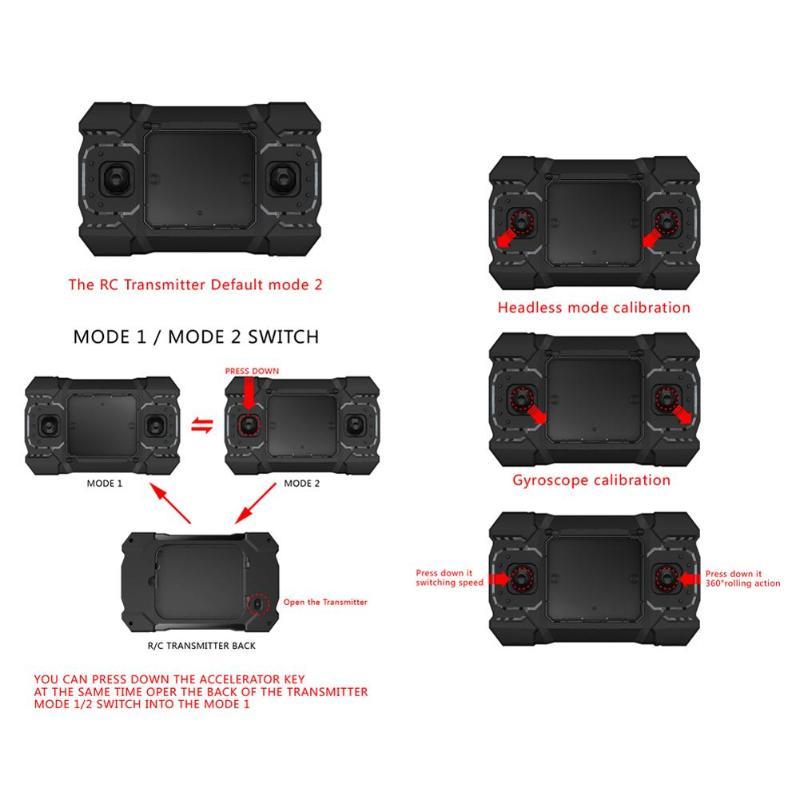 Kamera Modus Beliebt Ghz 13