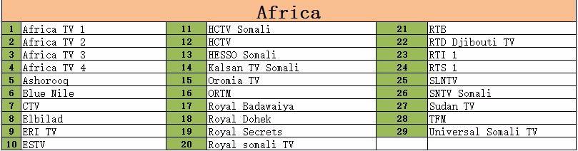 Powertv x6 Arabic iptv box free tv no monthly fee free HD