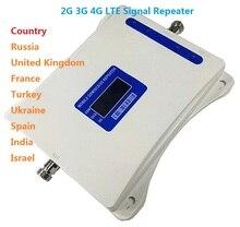 трехдиапазонный 4G GSM ZQTMAX