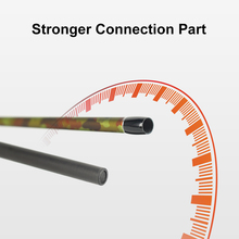 Long Two Sections Powerful Casting And Spinning Carbon Rod