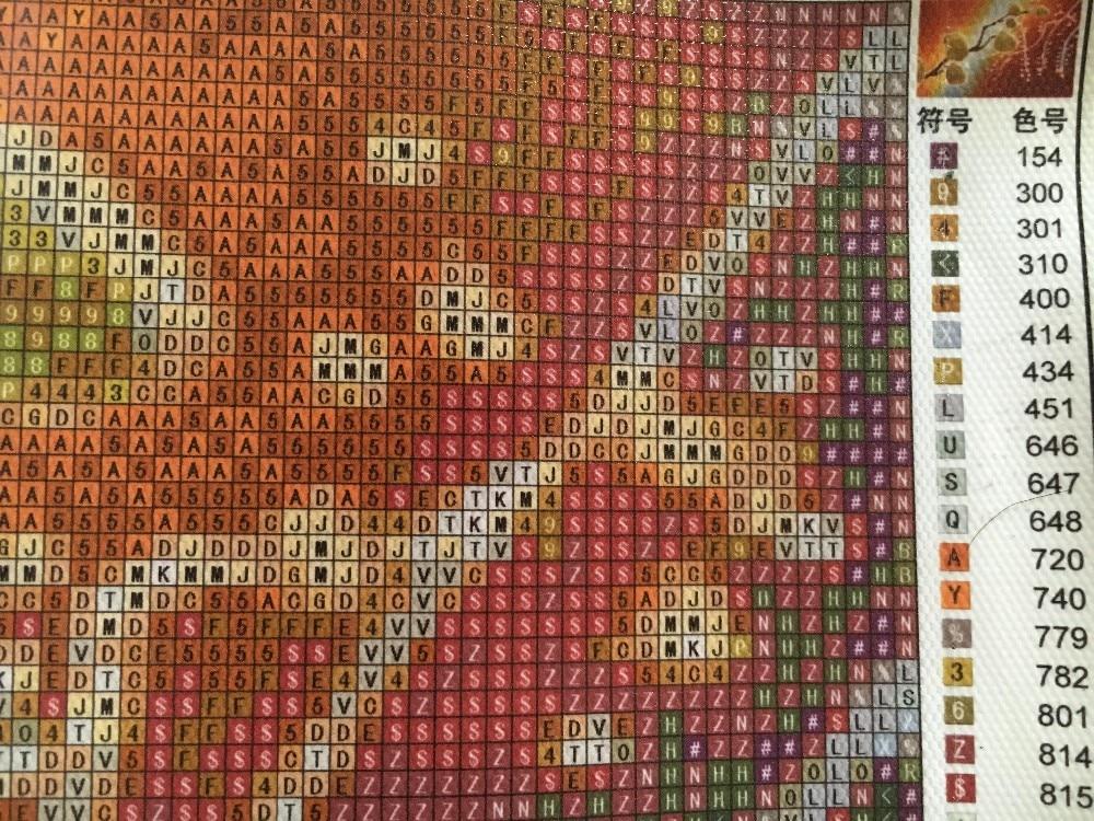 юрморнатт триптих алмазная вышивка на алиэкспресс