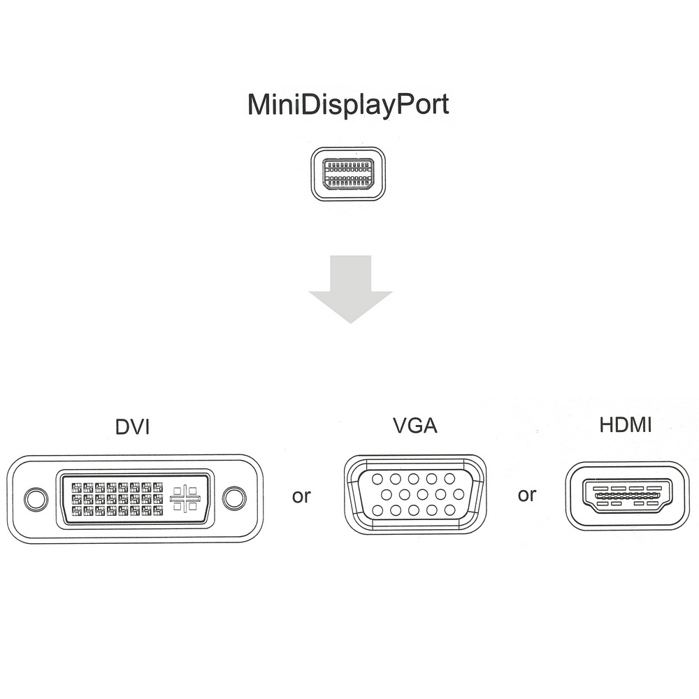 Displayport To Dvi Wiring Diagram Schematic Diagrams Vga Explained And