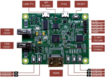 Raspberry PieC-SKY Linux Development Board toys for 2 month old