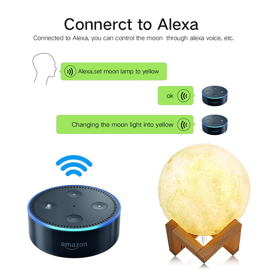 Image 4 - 3D Printed Moon Lamp Wifi App Control Smart Voice Control Compatible with Amazon Alexa USB Charging Colorful Night Light-in LED Night Lights from Lights & Lighting
