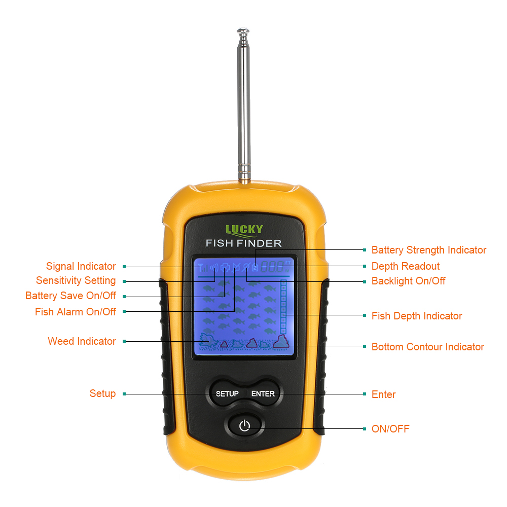 1 * Fish Finder Display 1 * Neck Strap 1 * User Manual (English)