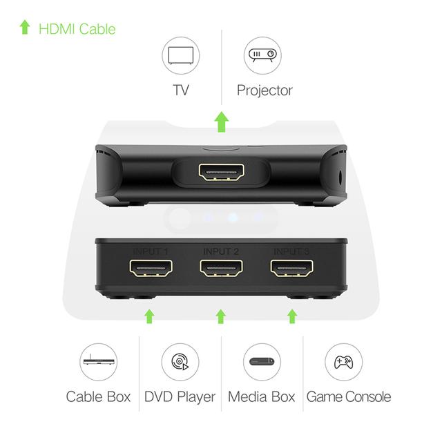 3 Port HDMI 1080P Switcher