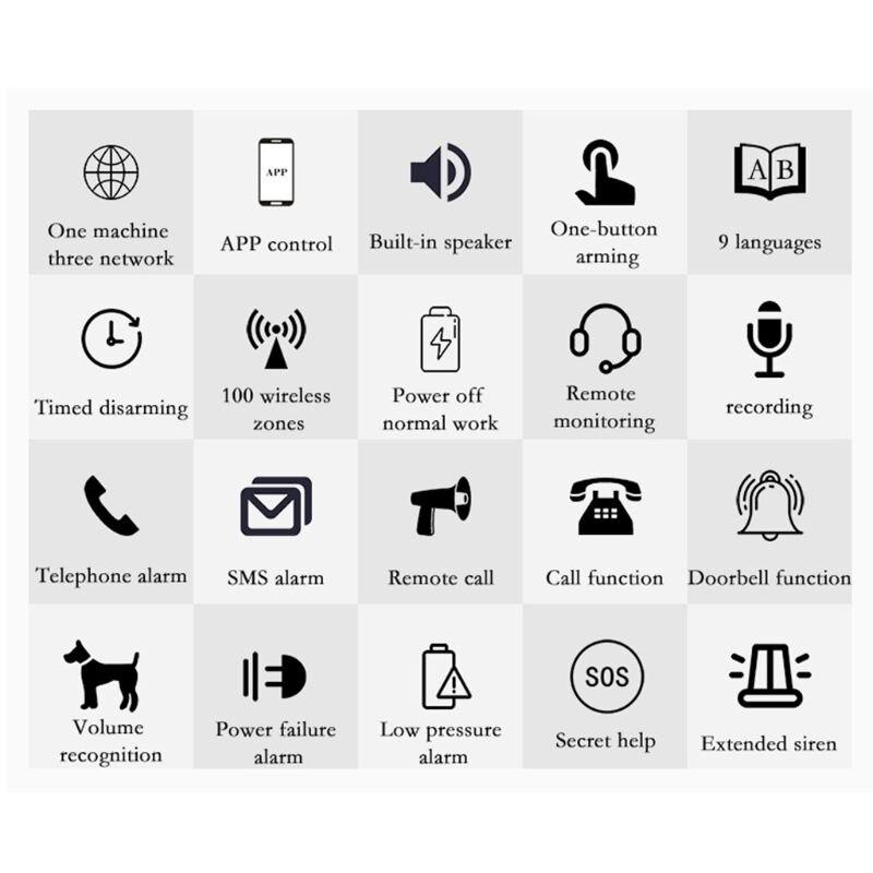 1 ensemble CS108 sans fil WIFI GSM GPRS système d'alarme intelligent APP télécommande RFID carte Kit de sécurité à domicile avec écran SOS bouton - 6