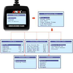 Image 4 - Ancel AD310 OBD2 Automotive Scanner OBD 2 Fehler Code Reader Auto diagnosewerkzeug Auto Scanner Freies Update OBD2 Scanner