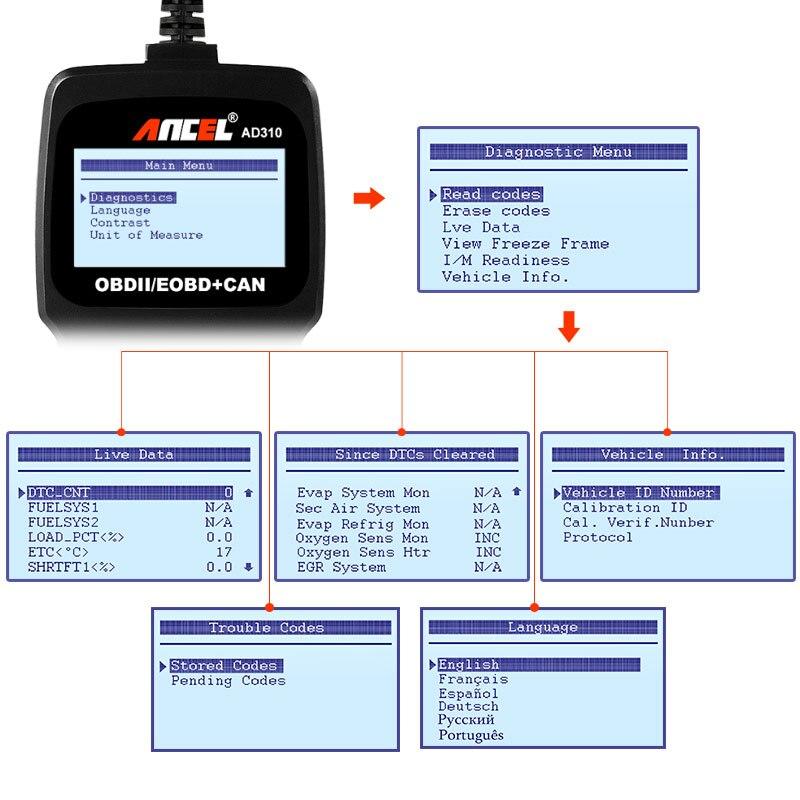 Ancel AD310 OBD2 Scanner Auto Motor Analysator Werkzeug OBD 2 OBDII Code Reader Auto Scanner Tool Automotive Diagnostic Tool für auto