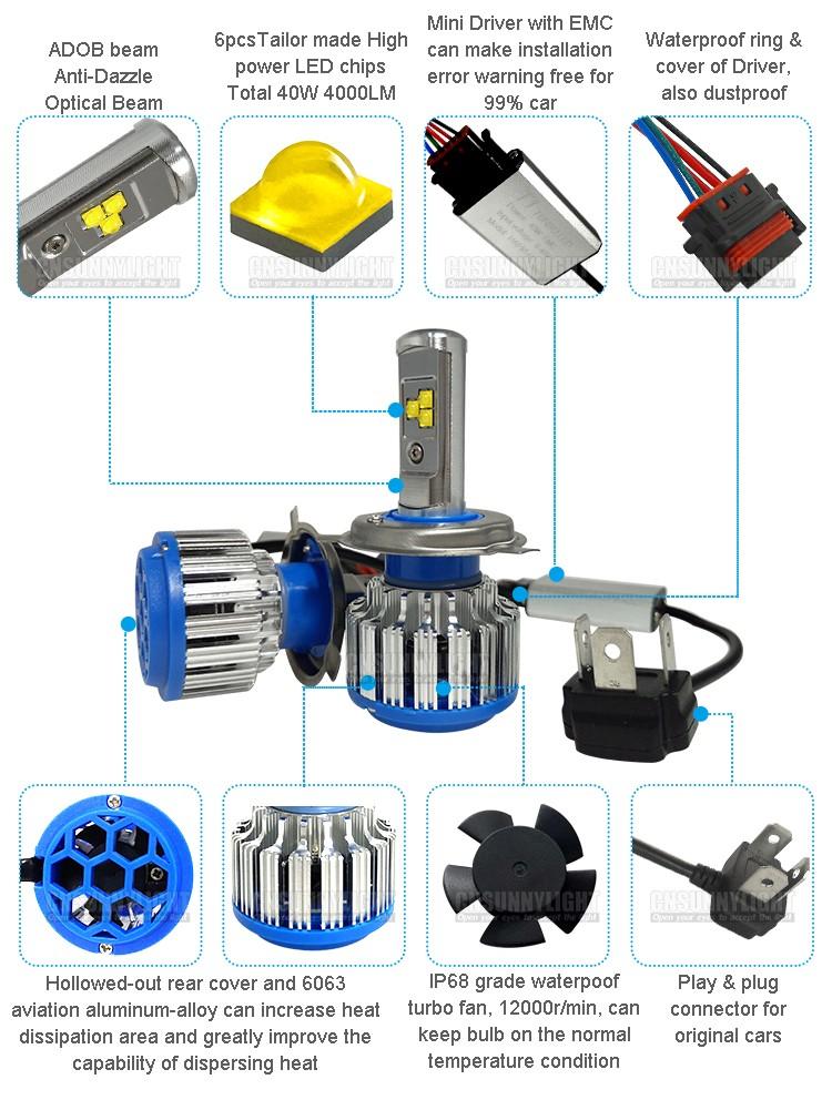 H4 Car Led Headlight High Power Auto H4-3 Hi lo HB2 9003 High Low 40W X2 White 6000K Bulb Repalcement Bi Xenon Headlamp (12)
