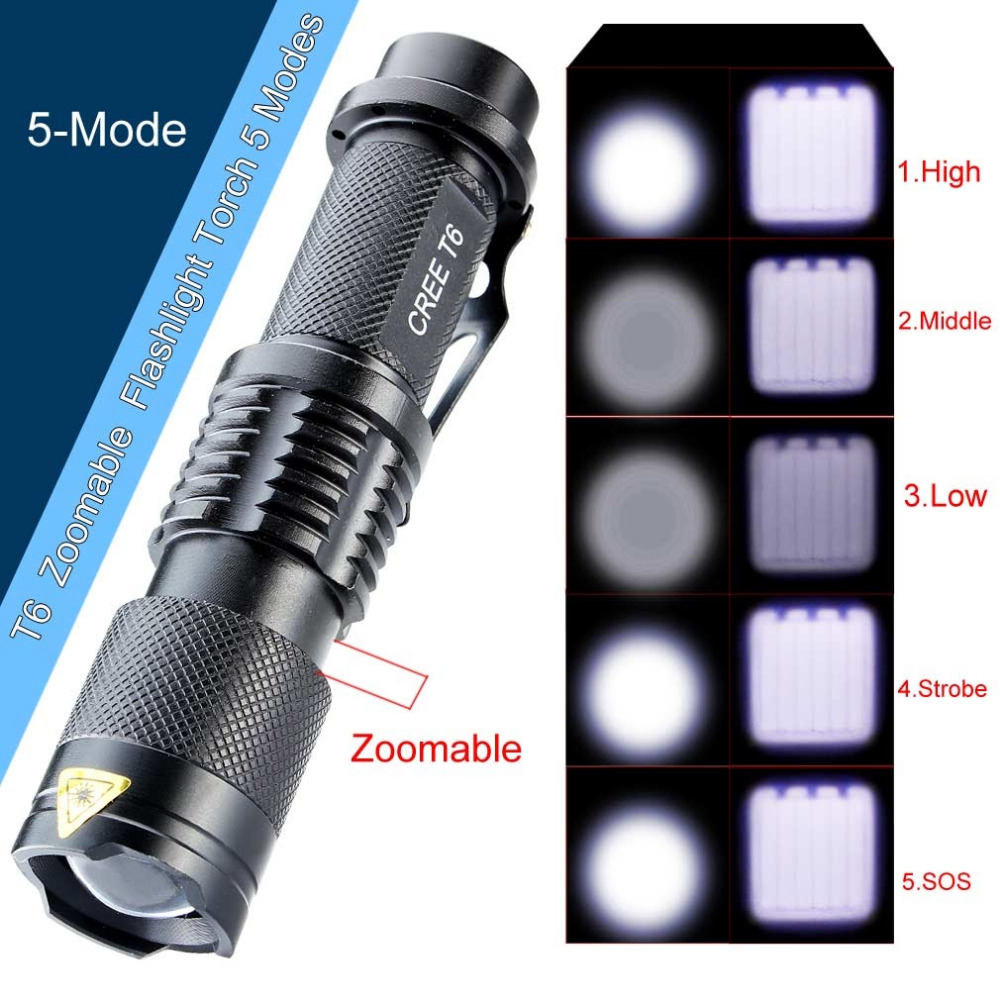 new 2017 3000 lumens high power led torch cree xm l t6 flashlight zoomable torch light tactical. Black Bedroom Furniture Sets. Home Design Ideas