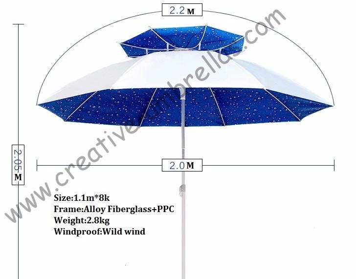 paraguas al playa Anti 5