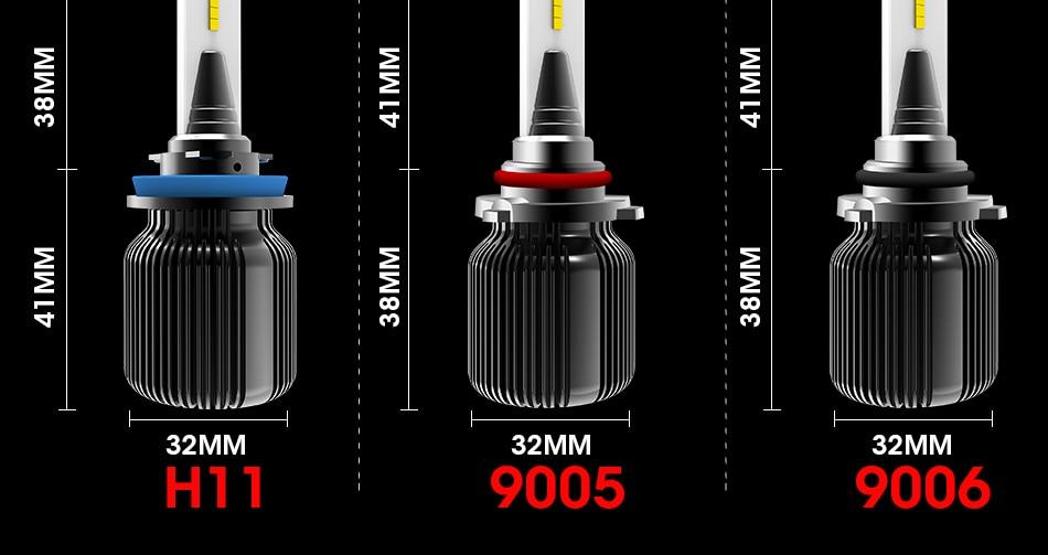 17 hlxg CSP Chip H8 H9 h11 led fog light Dual Hi Lo Beam Bulb 9005 HB3 HB4 H4 H7 led lamp for auto 6000K 8000LM 40W source 12V 24V