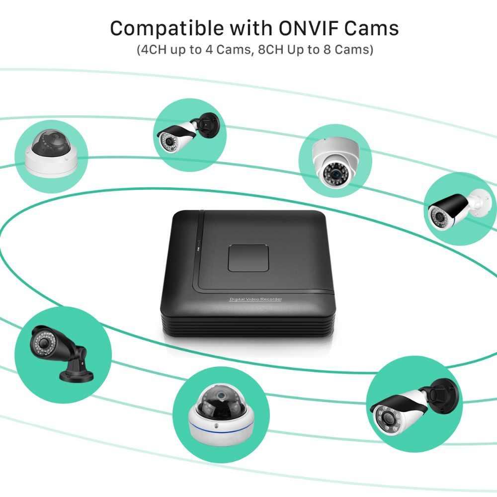 H.265 Max 5MP salida Mini CCTV NVR 16CH 5MP/8CH 4MP/4CH 5MP grabadora de vídeo de seguridad H.265 detección de movimiento ONVIF P2P CCTV NVR