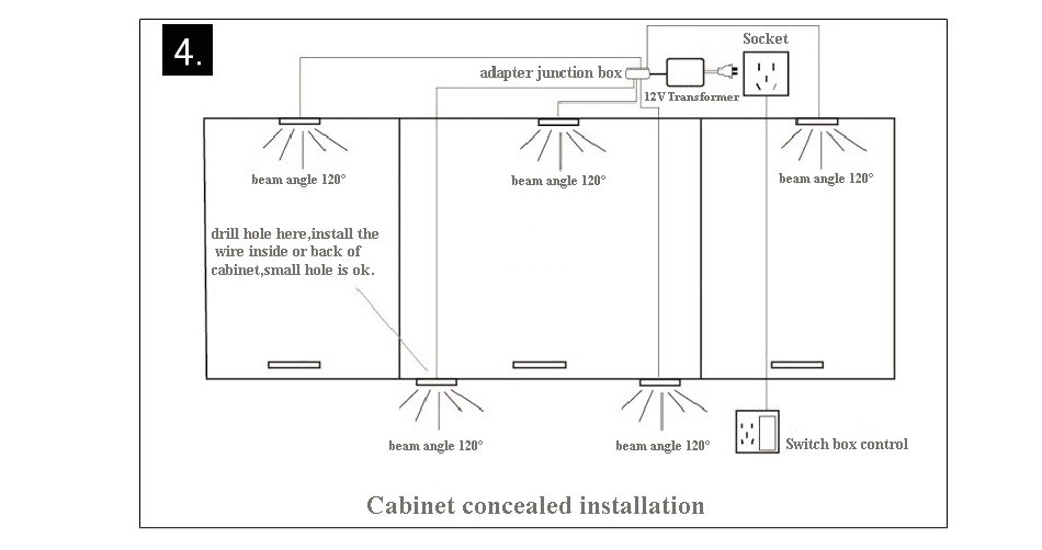Amazing Detail Feedback Questions About Led Under Cabinet Closet Light 2 5W Wiring Cloud Rectuggs Outletorg