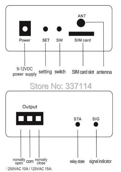 переключатель давлен; RV автофургоне; бонсай воды; GSM и переключатель;
