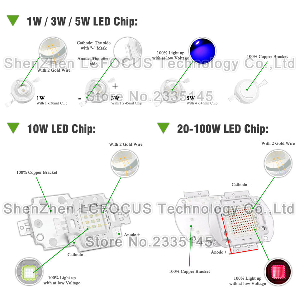 Image 2 - 10pcs High Power LED Chip 3W Warm Cool White Red Blue Green UVA Full Spectrum 660nm 440nm LED Grow Light For 3 watt Light Beads440nm led3w led full spectrumred led 660nm -