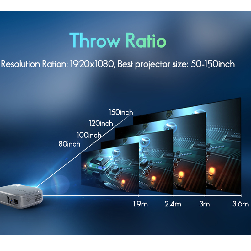 WZATCO CT58 Full HD 1920*1080P Suport AC3 4K vidéo en ligne Android 9.0 Wifi projecteur LED vidéo intelligente Proyector pour Home cinéma - 5