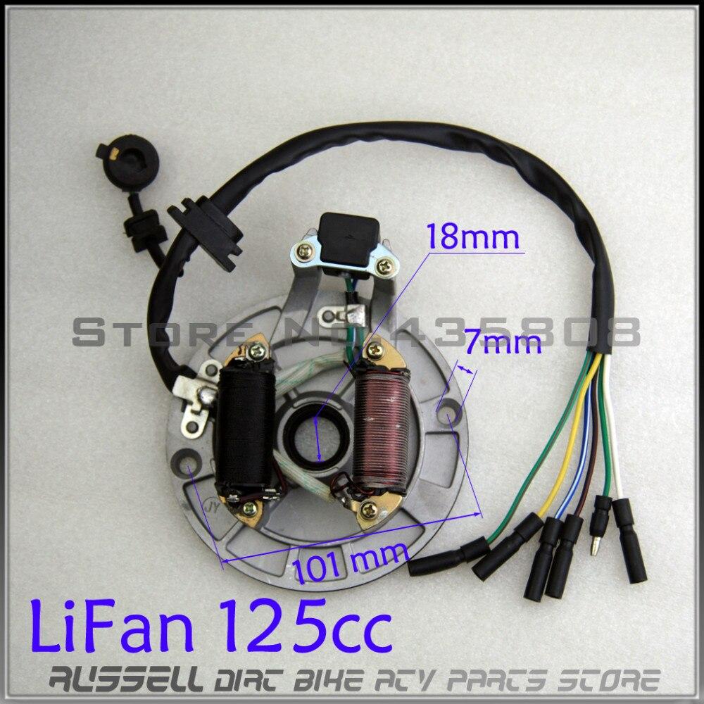 luxury 125 pit bike wiring diagram motif electrical and wiring lifan pit bike wiring diagram magnificent pit bike wiring diagram electric start sketch