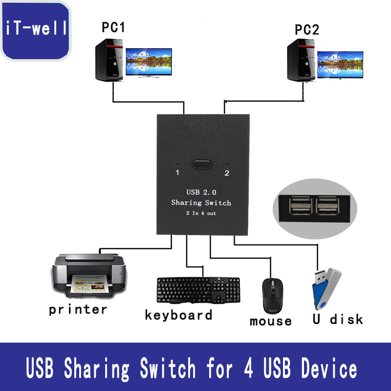 iT-well USB 2.0 Hub Manual Sharing Switch 2 in 4 out Keyboard and mouse sharing switch Printer sharing for Compute mini 2 port sharing switch hub splitter box selector for printer scanner new drop shipping