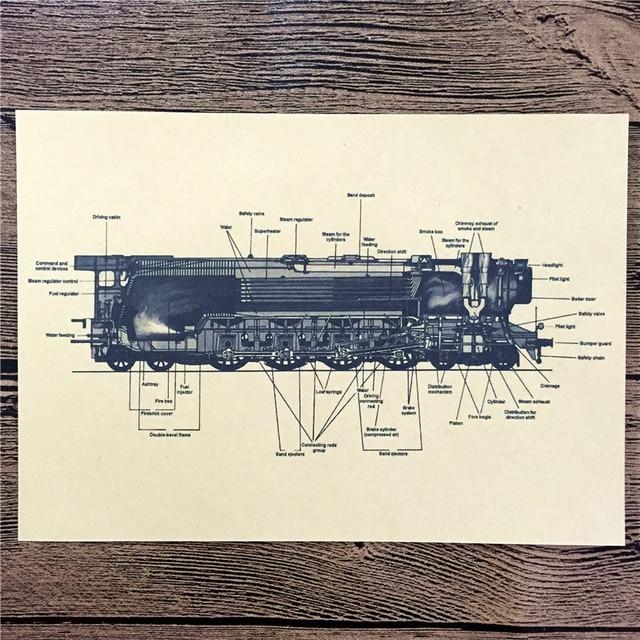 2016 Retro Industrielle Dampf Zug Diagramm Schaltplan Poster vintage ...