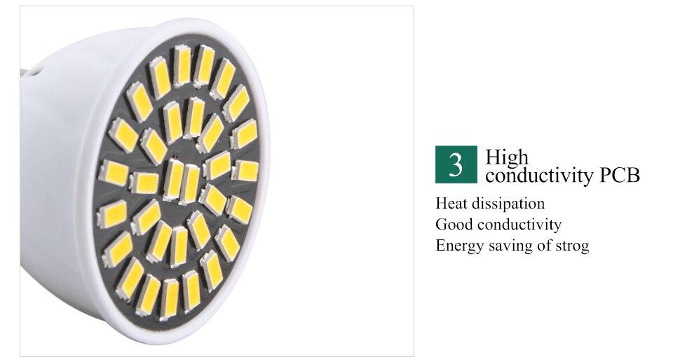 Led Spotlight Bulb E27 GU10 MR16 Led Lamp 220V 5W 7W 9W 18 24 32 Leds 5733 Bombillas Lampada (8)