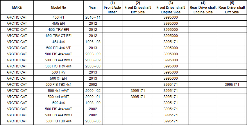FRONT PROP DRIVE SHAFT-ENGINE SIDE U-JOINT ARCTIC CAT 450 2010-2012 H1 TRV GT