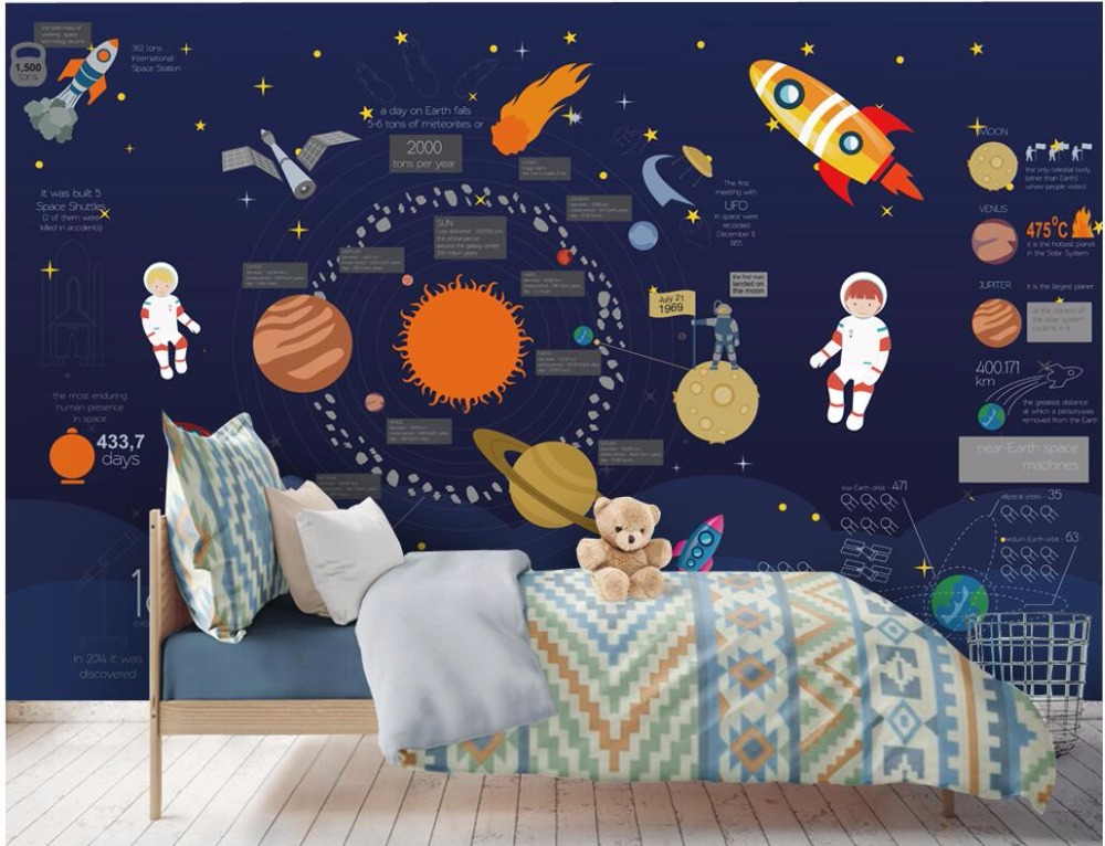 Custom mural photo 3d wallpaper The solar system rocket space people's children's painting 3d wall murals wallpaper for wall 3 d custom mural 3d wallpaper cartoon planet in the solar system home decor room painting 3d wall murals wallpaper for wall 3 d