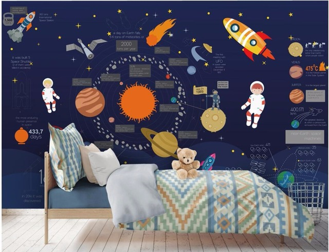 Custom Mural Photo 3d Wallpaper The Solar System Rocket Space Peoples Childrens Painting Wall Murals
