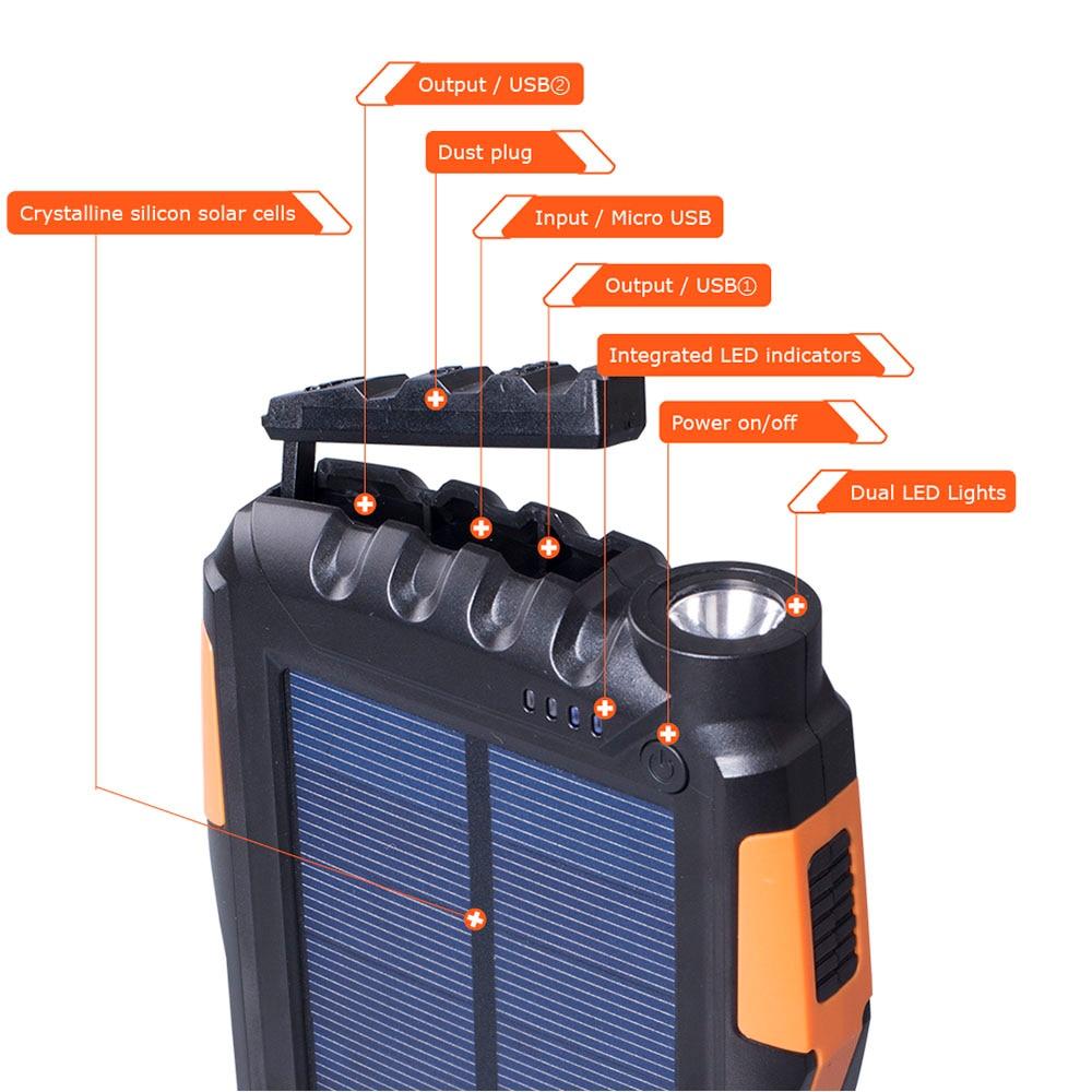 LEMFO Banque D'énergie Solaire 25000 mah IP67 Étanche Powerbank Portable Chargeur De Téléphone Portable Extérieur LED Éclairage Batterie Externe - 4