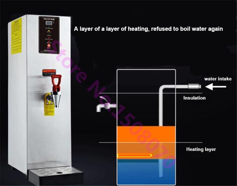Charmant Kommerzieller Warmwasserboiler Bilder - Elektrische ...